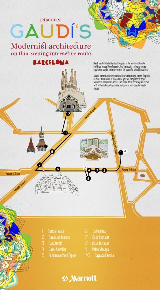 gaudi-architecture-route